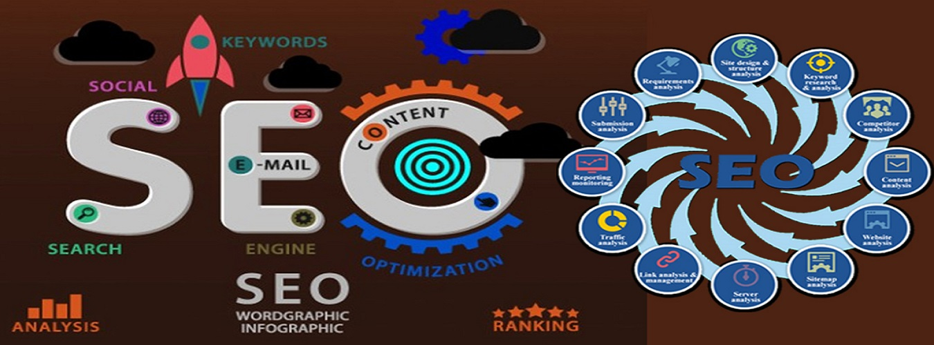 How to do SEO Competition Analysis to Improve Website Ranking