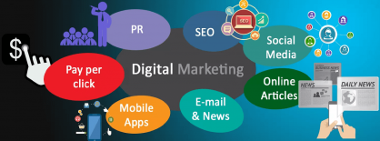 What is the difference between Digital Marketing and Social Media
